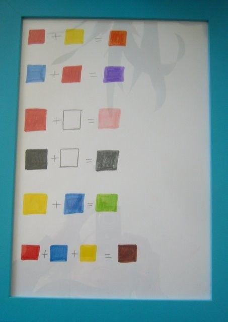 M lange des couleurs pour peinture - Melange de peinture ...